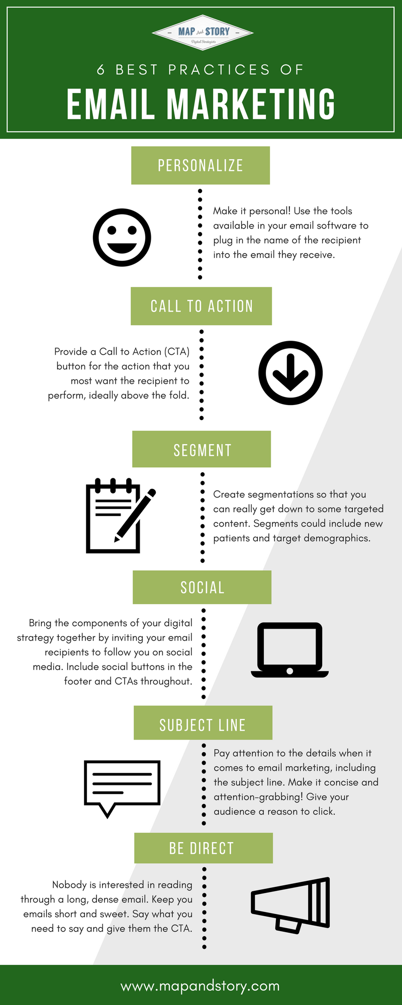 email, marketing, practice, tips