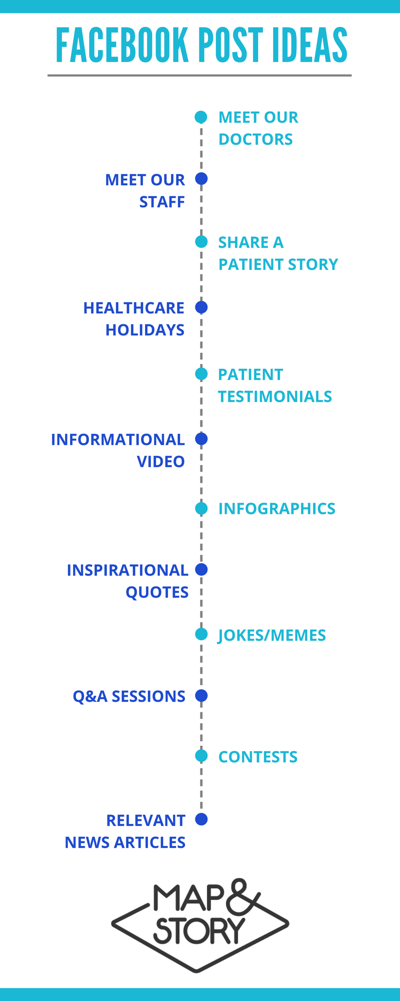 social media, facebook, marketing, digital, strategy