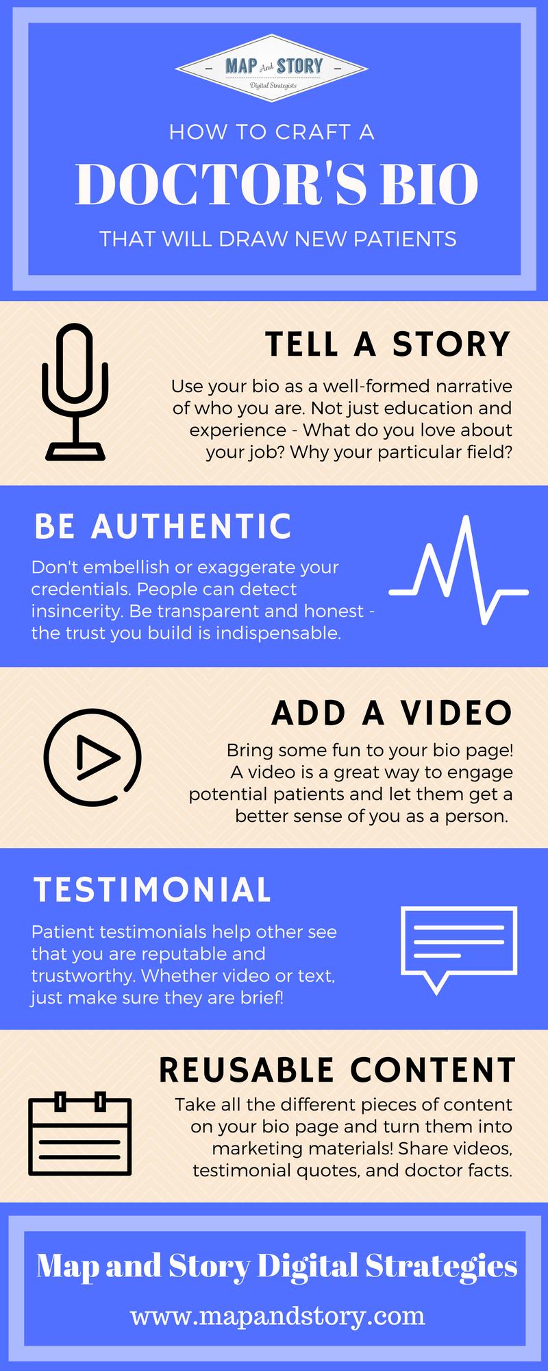 infographic, bio, practice
