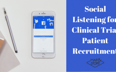 Social Listening for Clinical Trial Patient Recruitment